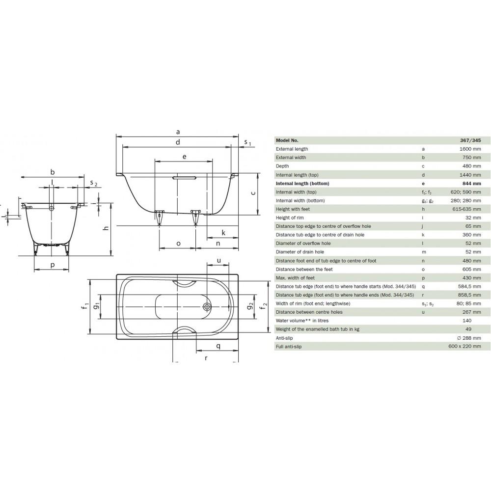 kaldewei saniform plus rechteck badewanne wei 140x75x48cm 134434010001. Black Bedroom Furniture Sets. Home Design Ideas